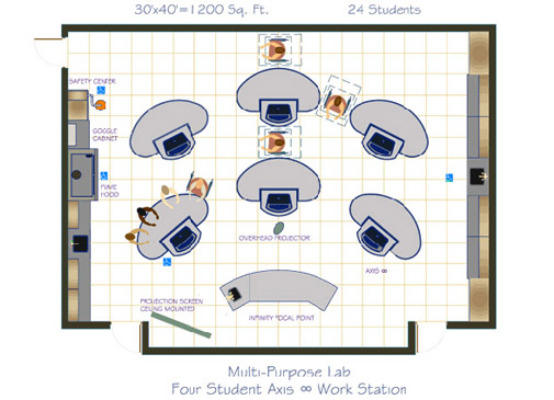 School Laboratory Planning amp Design Services Sheldon Labs