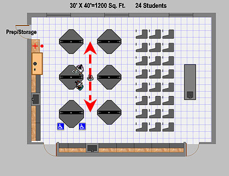 School Laboratory Planning Design Services Sheldon Labs